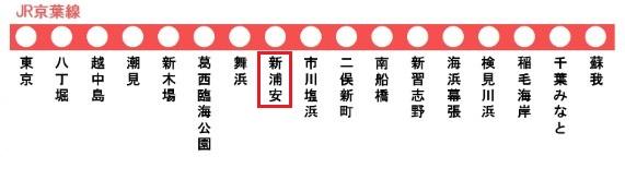 京葉線の路線図(新浦安駅)