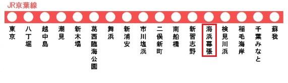 京葉線の路線図(海浜幕張駅)