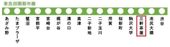 東急田園都市線の路線図(三軒茶屋駅)