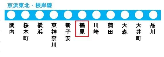 京浜東北線の路線図(鶴見駅)