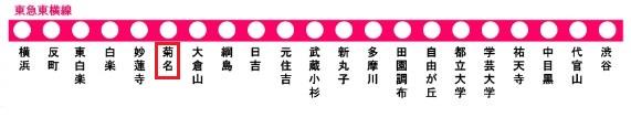 東急東横線の路線図(菊名駅)