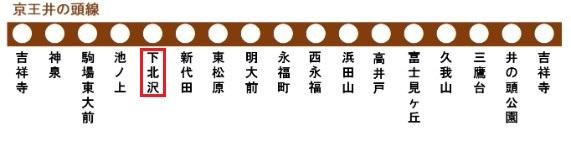京王井の頭線の路線図(下北沢駅)