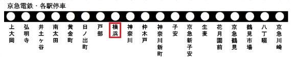 京急電鉄の路線図(横浜駅)