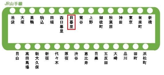 山手線の路線図(日暮里駅)