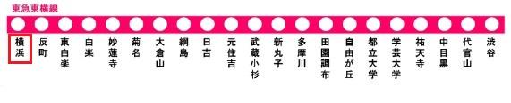 東急東横線の路線図(横浜駅)