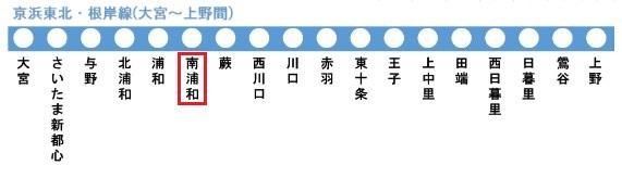 京浜東北・根岸線の路線図(南浦和駅)