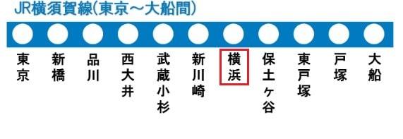 JR横須賀の路線図(横浜駅)