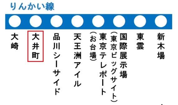 りんかい線の路線図(大井町駅)