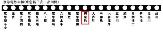 京急電鉄本線の路線図(梅屋敷駅)