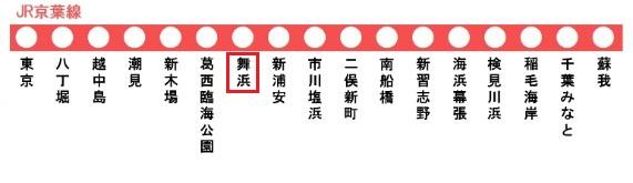 京葉線の路線図(舞浜駅)