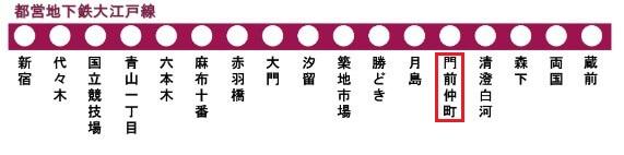 都営地下鉄大江戸線の路線図(門前仲町駅)