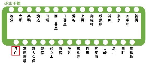 山手線の路線図(目白駅)