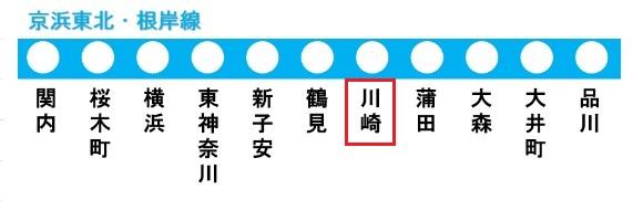 京浜東北・根岸線の路線図(川崎駅)