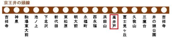 京王井の頭線の路線図(高井戸駅)