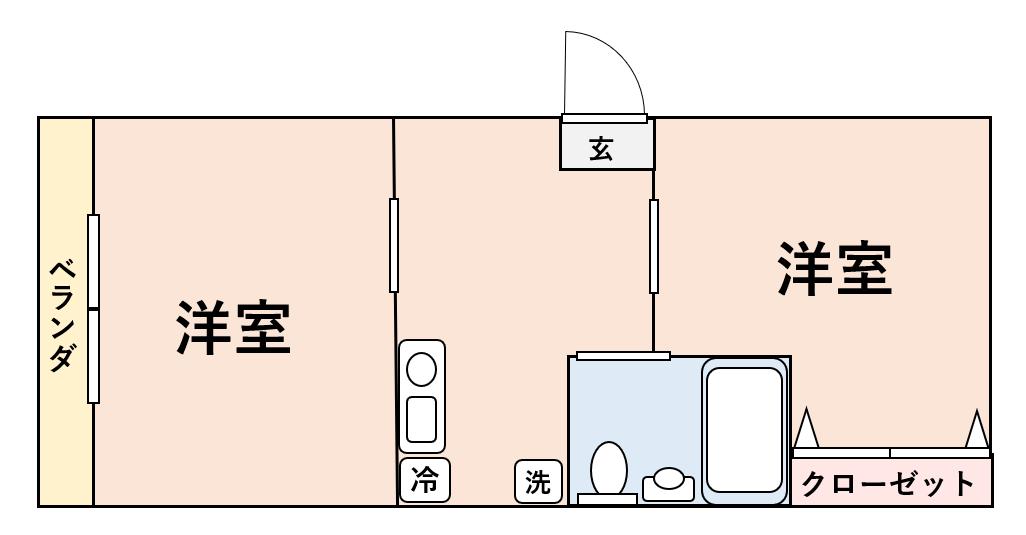 キッチンが真ん中にあるタイプの2DK