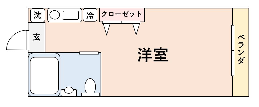ワンルーム_玄関側にキッチン