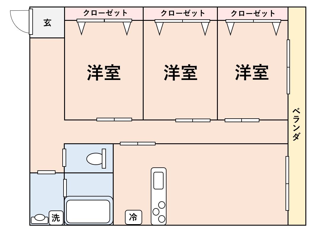 お部屋が横並びになっているタイプの3LDK