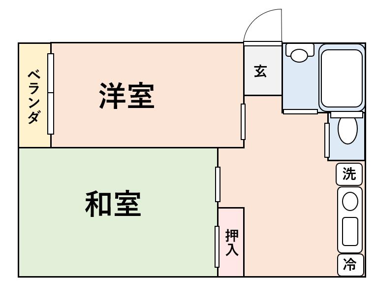 片方のお部屋が和室になっている2Kの間取り