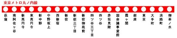 丸ノ内線の停車駅