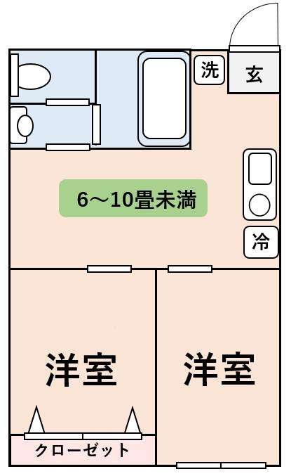 2DKの間取り図