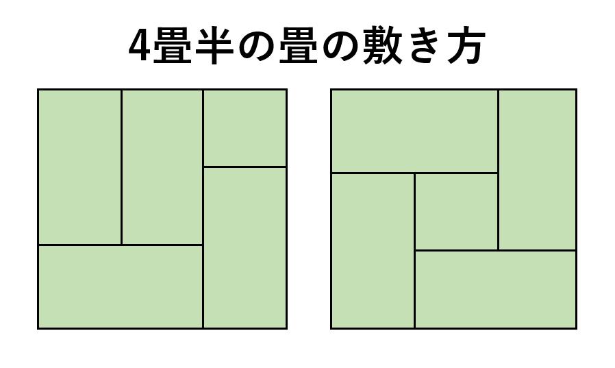 4畳半の畳の敷き方