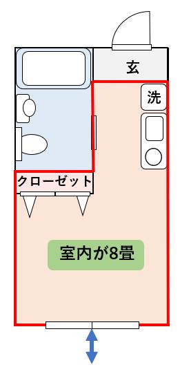 8畳ワンルームの間取り図2
