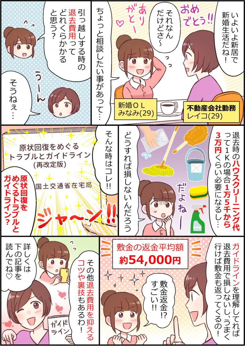 退去費用に関する解説漫画