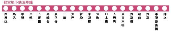 都営浅草線停車駅