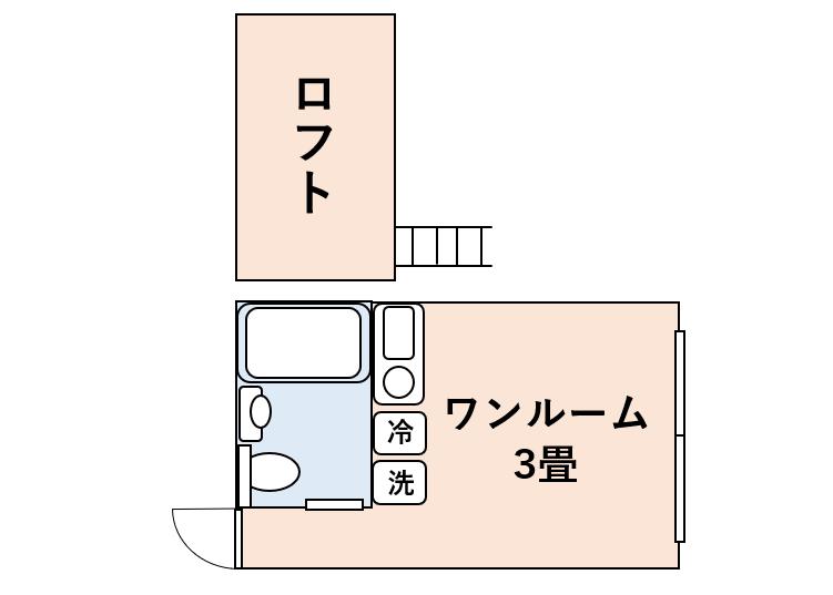 3畳ワンルームの間取り図例