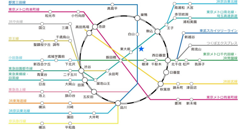 根津駅路線図