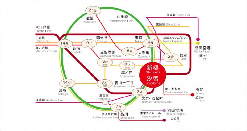 新橋駅アクセス