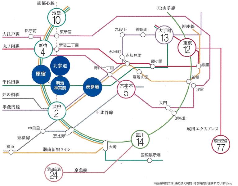 表参道路線図
