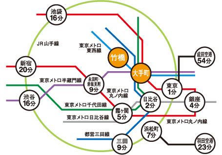 大手町駅路線図