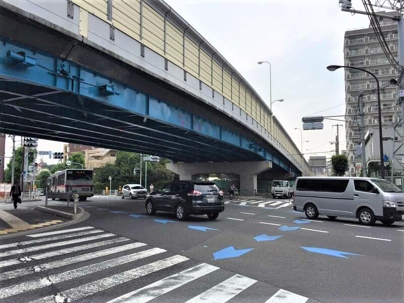 環七通り 駒沢通り 交差点