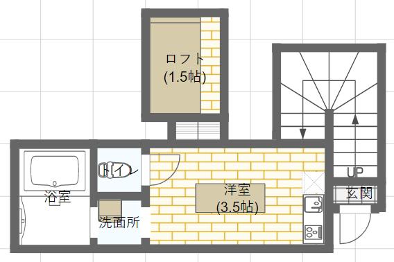 ミニマリストの女性の3.5畳の部屋