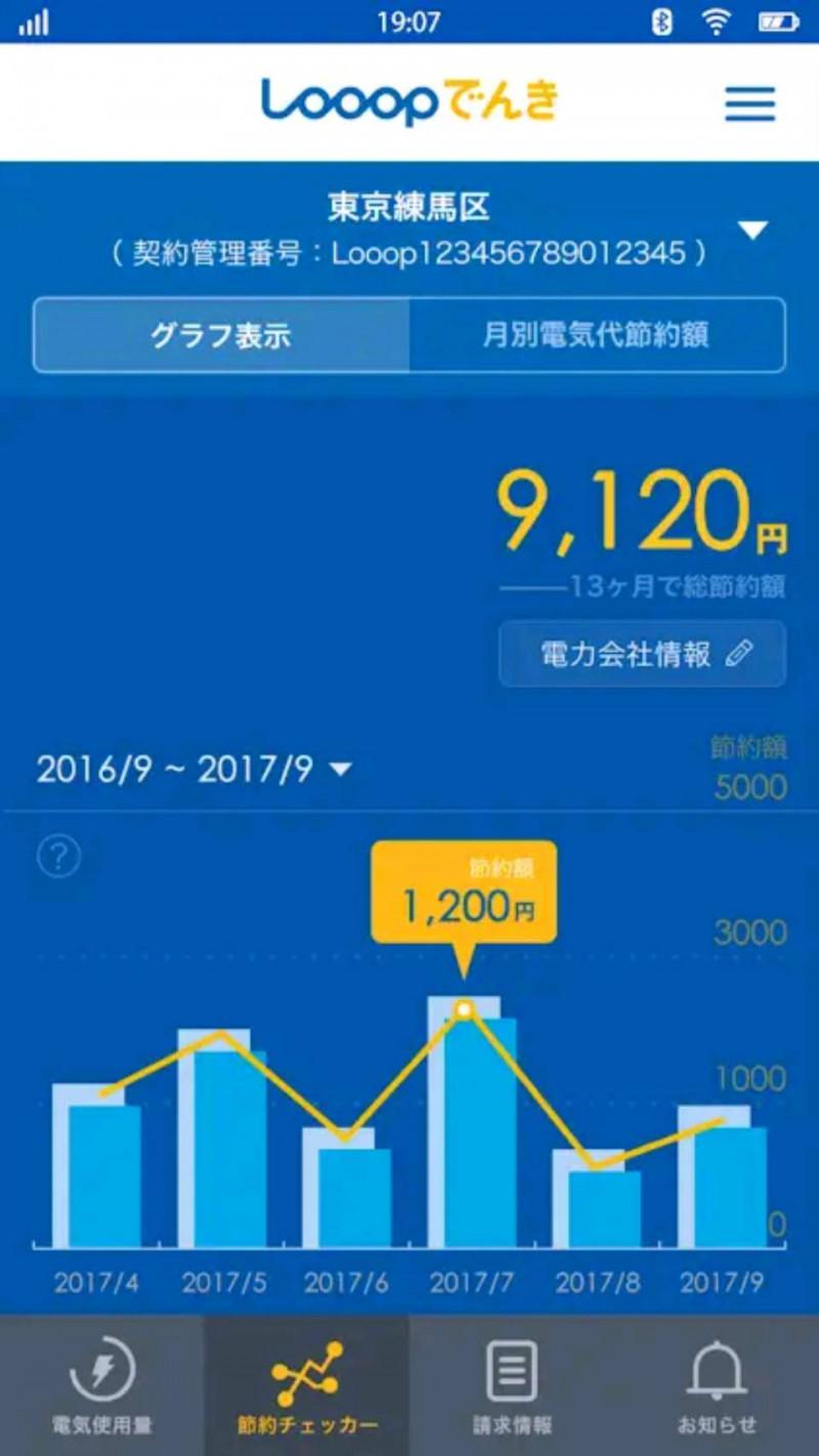 Looopでんきのアプリ画面1
