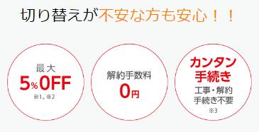 リミックスでんきは解約手数料0円