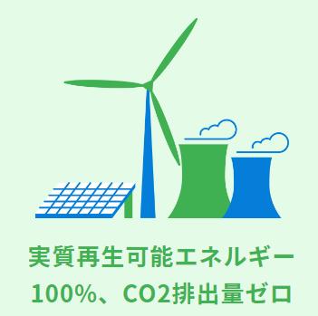 スマ電は実質再生可能エネルギー100%