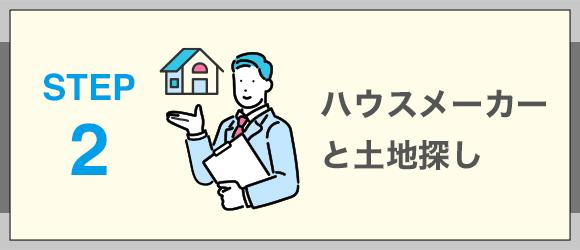 ステップ2ハウスメーカーと土地探し