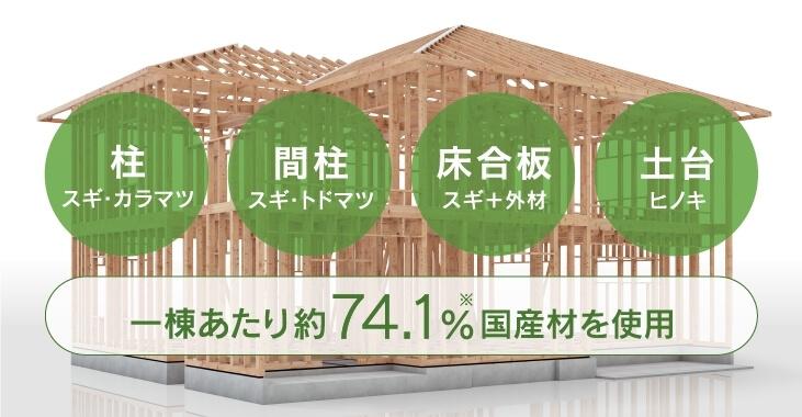 タマホームの木材