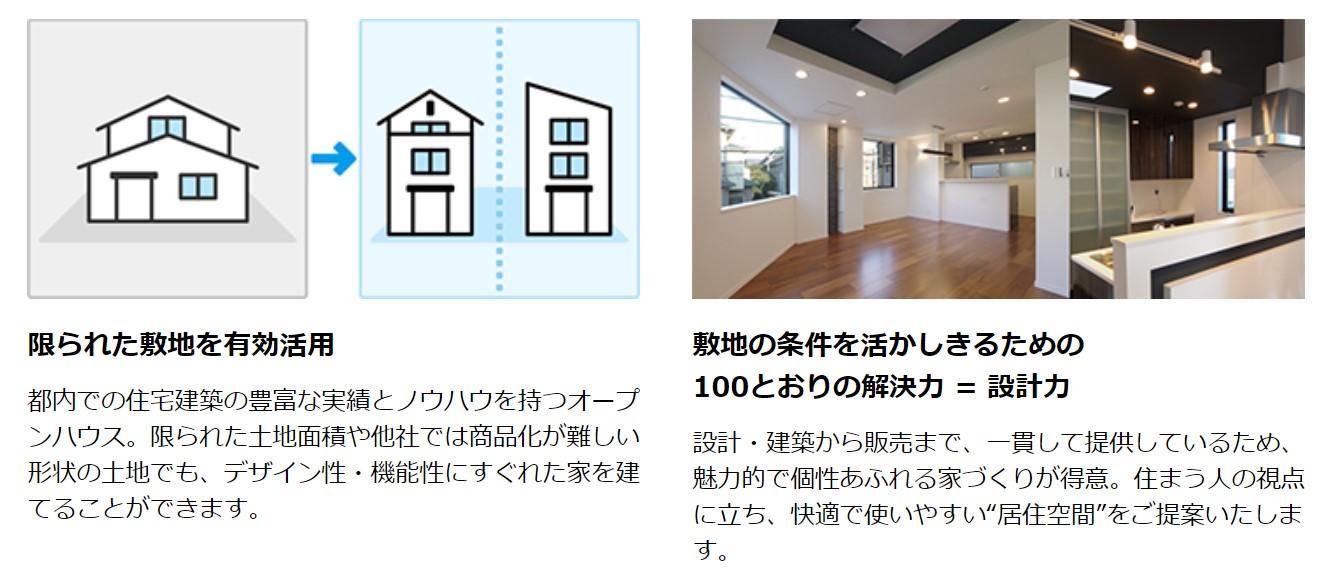 大手ハウスメーカーに比べて安い