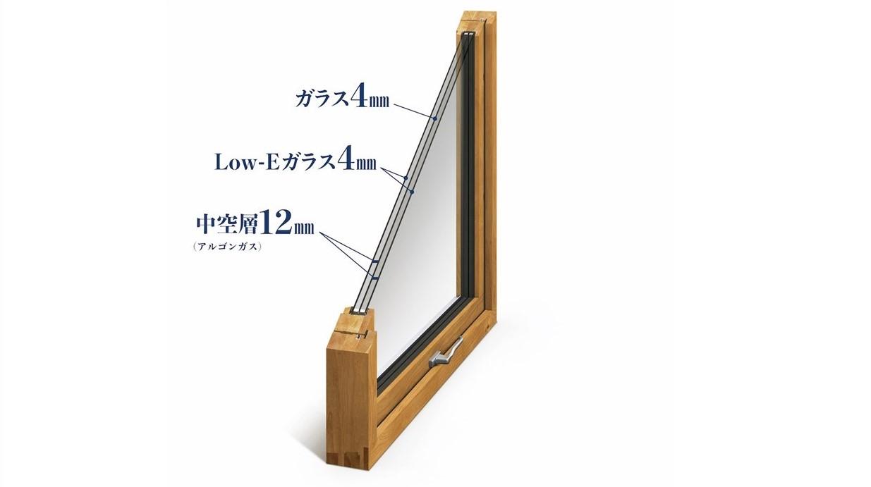 3層ガラスの窓