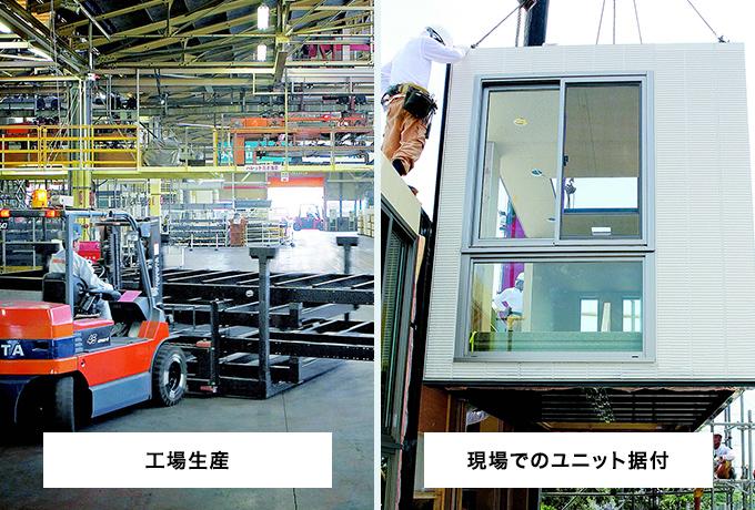 トヨタホーム 工場生産