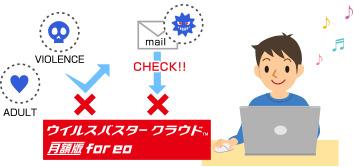 eo光のセキュリティサービス-0000