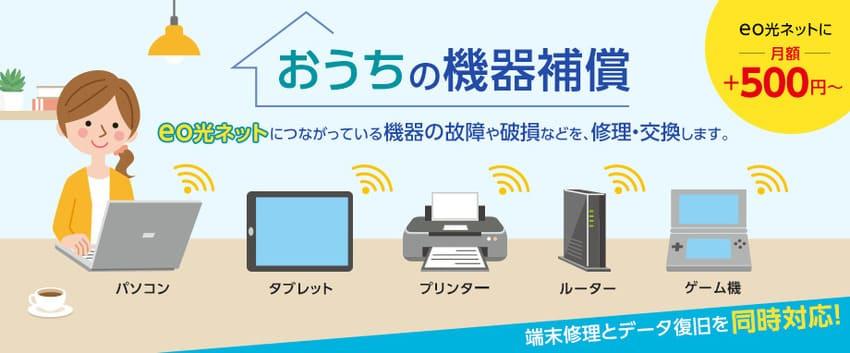 eo光の「おうちの機器補償」のサービスイメージ