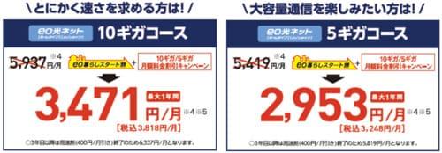 eo光の10ギガ・5ギガコースの月額料金は「eo暮らしスタート割」と「10ギガ/5ギガ月額料金割引キャンペーン」で安くなる