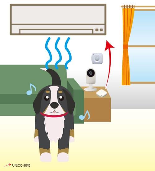 スマートホームで、外出先でも家の温度が分かる!ペットの様子がカメラで視られる!家電を操作できる!