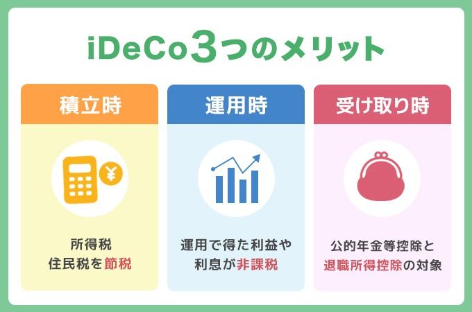 iDeCoの3つのメリット