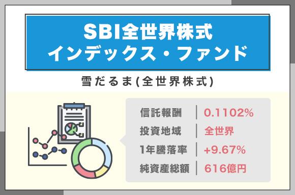 SBI全世界株式インデックス・ファンド