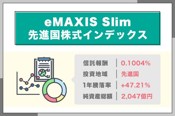 eMAXIS-Slim先進国株式インデックス